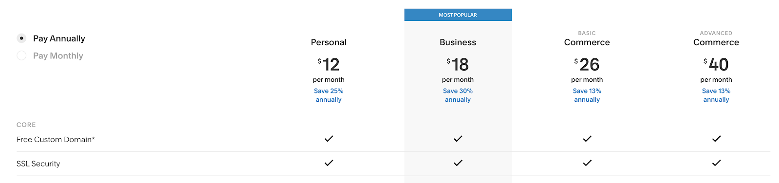 Squarespace eCommerce Pricing Plans (Table Screenshot)