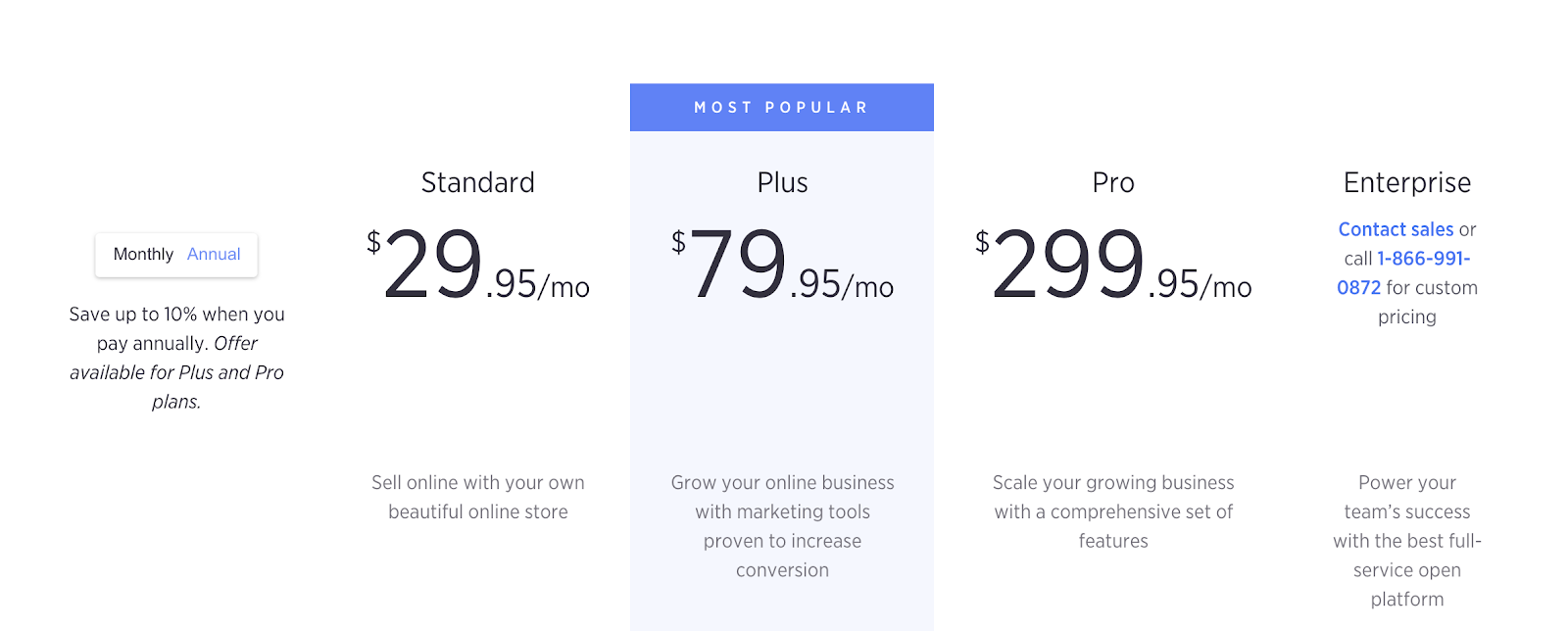 BigCommerce Pricing Plans (eCommerce Website Builder)