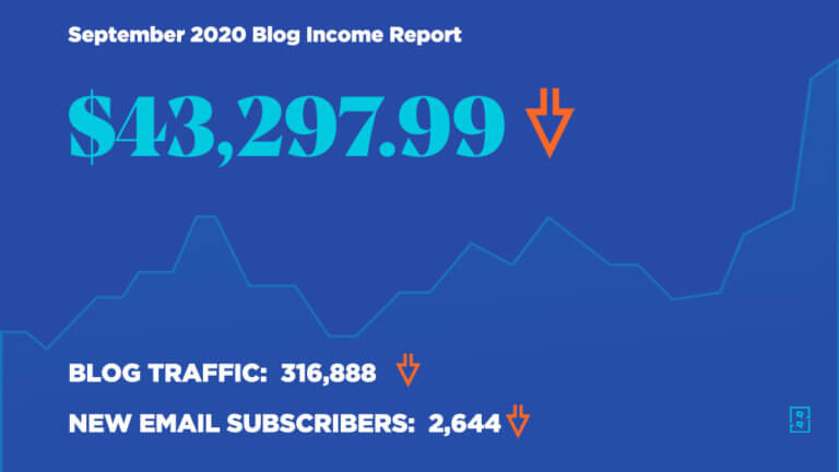 Blog Income Report September 2020 - How Ryan Robinson Made $43,297 Blogging This Month