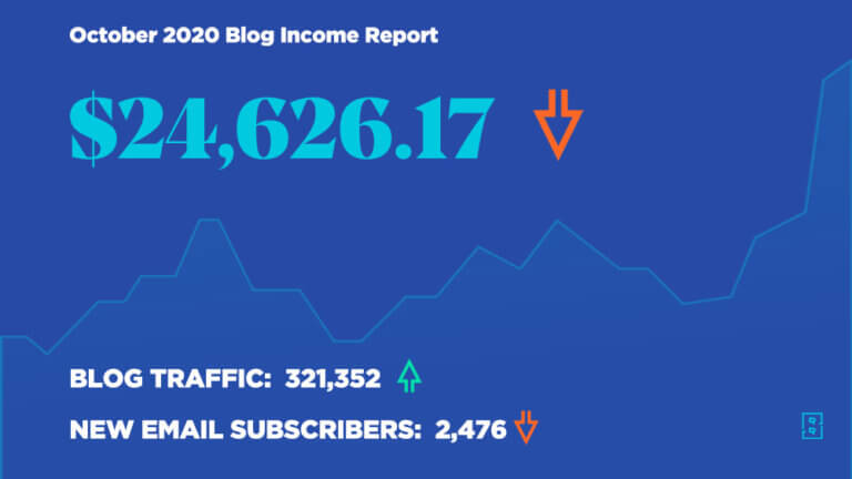 Blog Income Report October 2020 - How Ryan Robinson Made $24,626 Blogging This Month