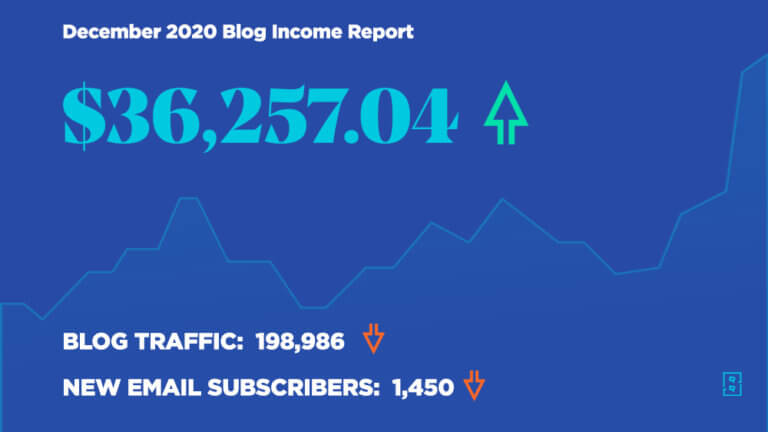 Blog Income Report December 2020 - How Ryan Robinson Made $36,257 Blogging This Month